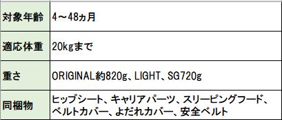 ONE-S(ワンエスシリーズ)
